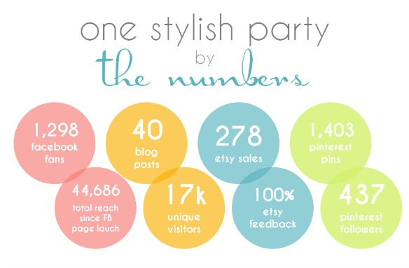 one-stylish-party-by-the-numbers